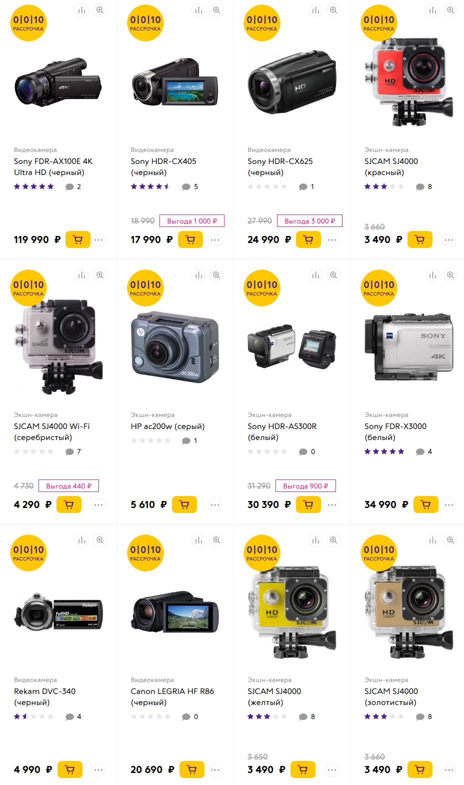 видеокамеры 2